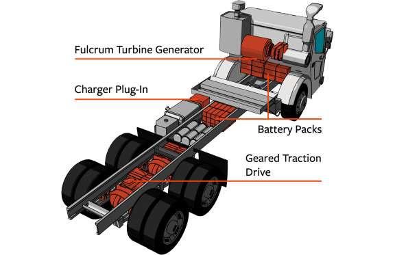 12 công nghệ giúp nâng cao hiệu suất xe hơi trong tương lai - Hình 8