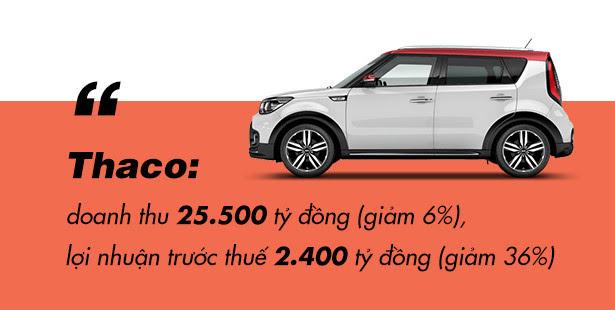 4 tháng khó khăn chờ đợi thị trường ôtô Việt - Hình 4