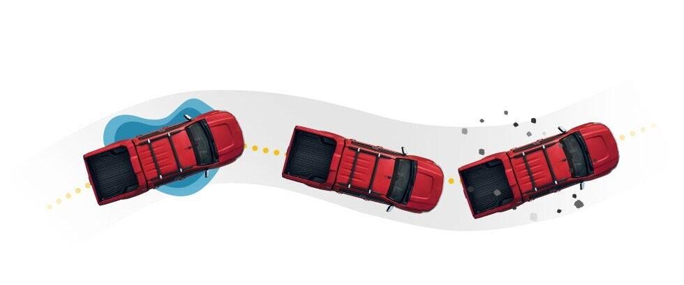 Hệ thống kiểm soát lực kéo (TCS)