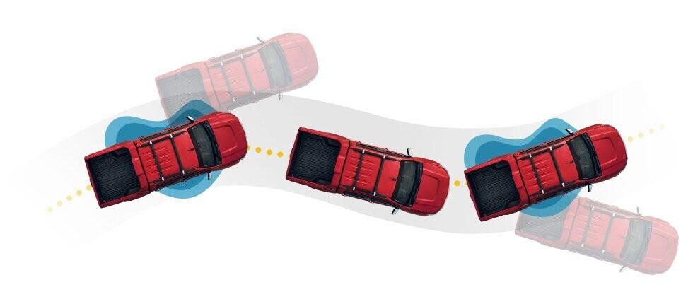 Ngăn ngừa bánh xe bó cứng khi phanh khẩn cẩp. Đặc biệt hữu dụng khi đường trơn.