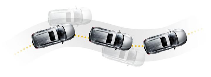 Đảm bảo xe luôn ổn định