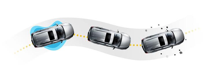 Nhanh chóng kiểm soát khi xe bị trượt do địa hình