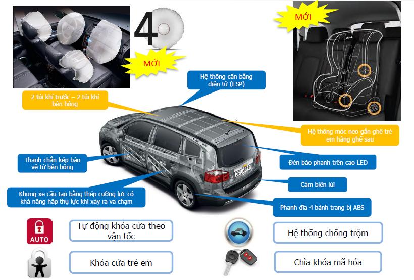 Túi khí bảo vệ tối ưu cho người ngồi trên xe