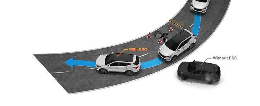 Hệ thống cân bằng điện tử cải thiện cân bằng, nâng cao độ ổn định của xe