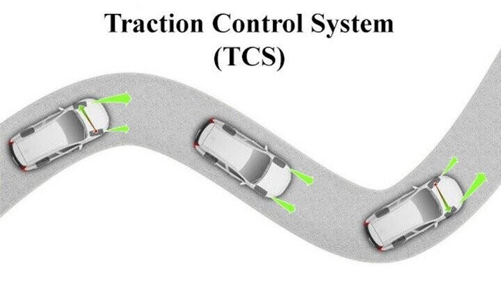 Hệ  thống chống trượt đảm bảo xe luôn có lực ma sát tốt với độ bám đường ổn định.