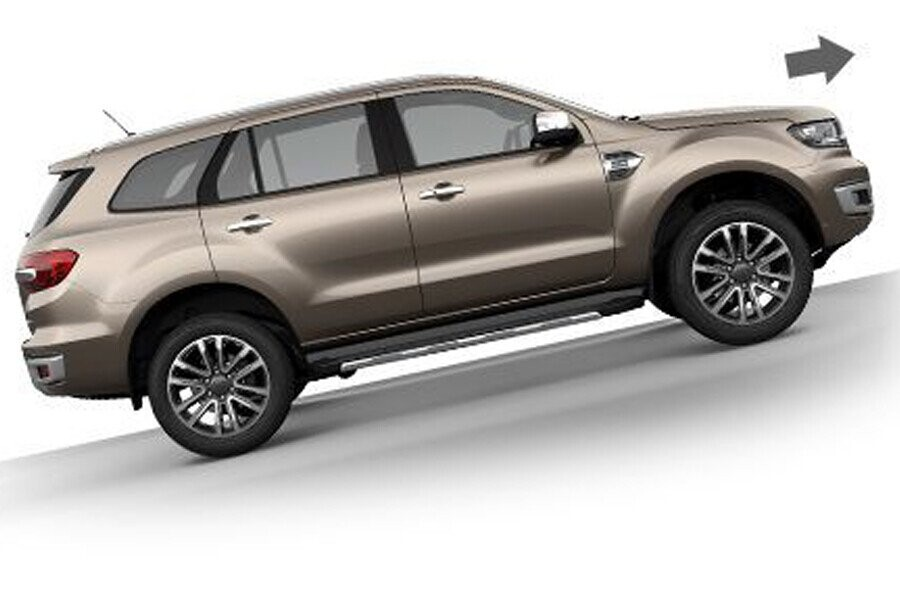 An toàn Ford Everest Titanium 2.0L AT 4x2 - Hình 8
