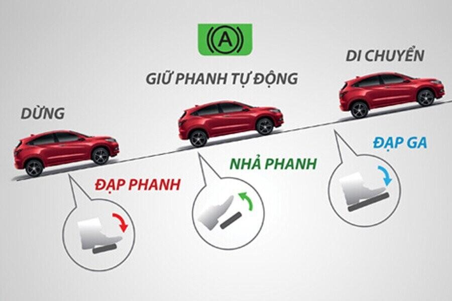 An toàn Honda - Hình 2