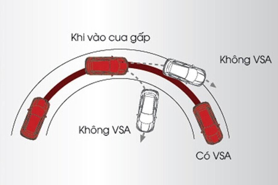 An toàn Honda - Hình 3
