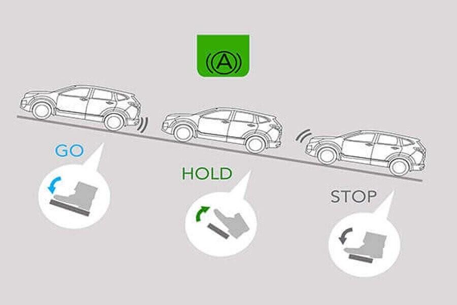 An toàn Honda - Hình 4