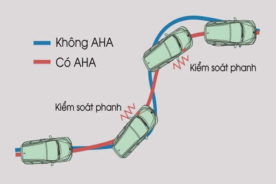 An toàn Honda - Hình 6
