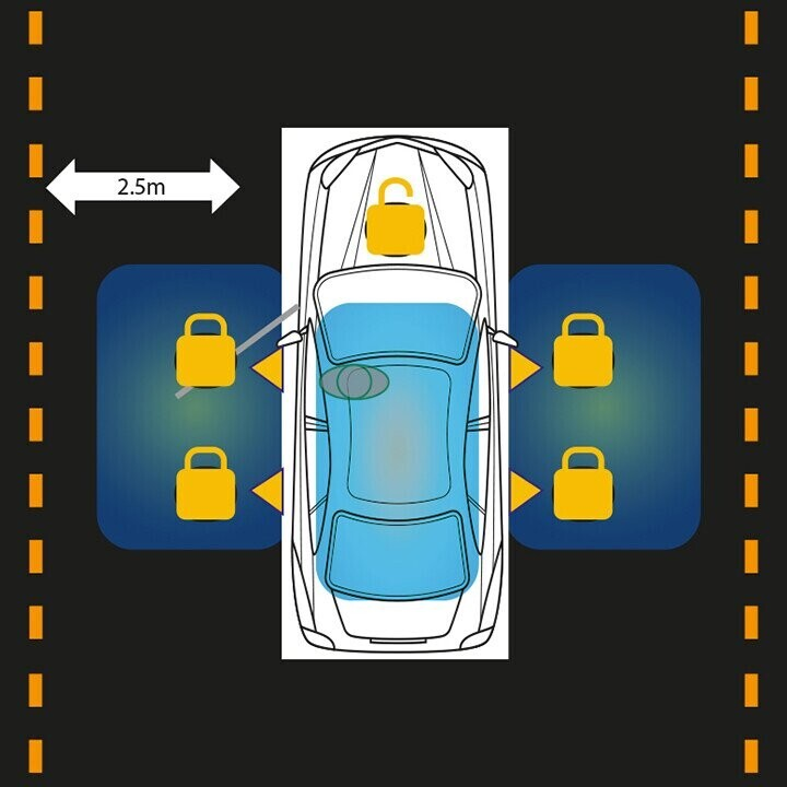 Chức năng khóa cửa tự động thực hiện khi bạn rời khỏi xe và mang theo chìa khóa ra khỏi vùng cảm biến mà không cần bấm nút khóa cửa trên chìa khóa