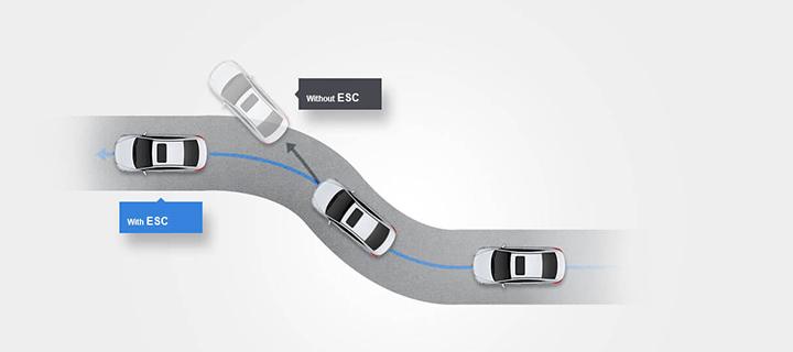 Hệ thống cân bằng điện tử ESC