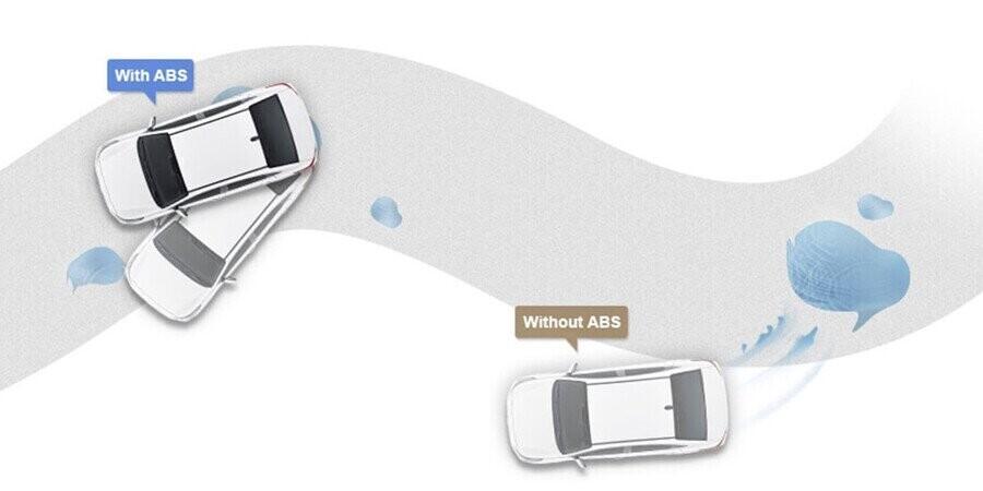 An toàn Hyundai Accent 1.4 AT Đặc Biệt - Hình 2