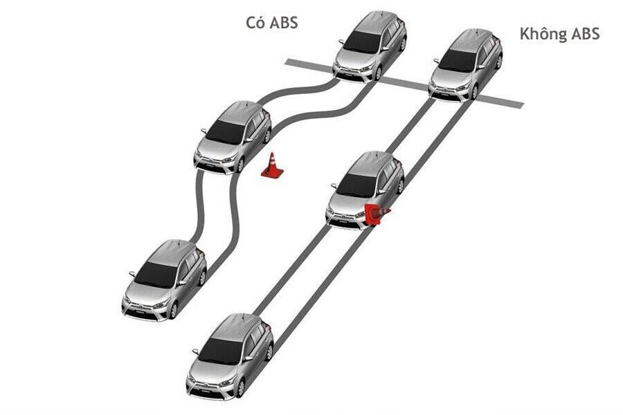 Hệ thống phanh ABS an khi di chuyển