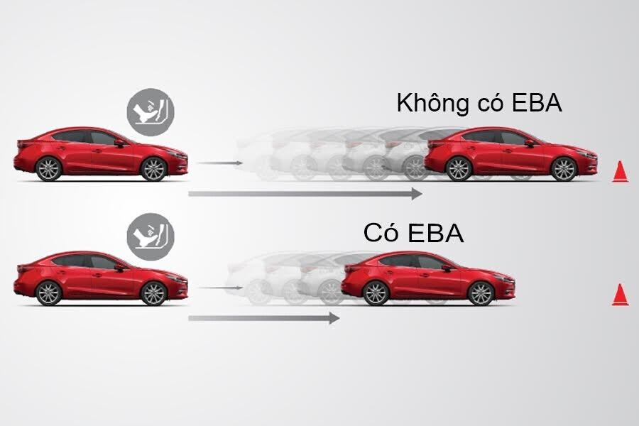 Hệ thống hỗ trợ lực phanh khẩn cấp EBA