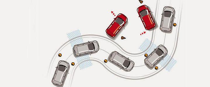 Hệ thống Chống Bó Cứng Phanh (ABS) gia tăng độ an toàn