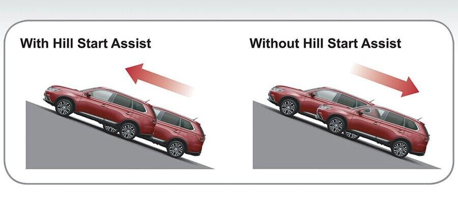 An toàn Mitsubishi Outlander CVT 2.4 Premium - Hình 6