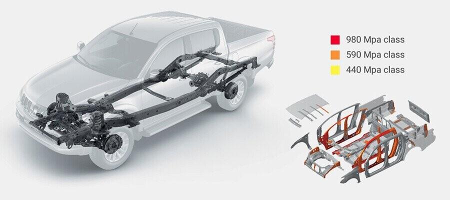 Mitsubishi Triton 4x2 AT Mivec trang bị khung xe RISE chắc chắn