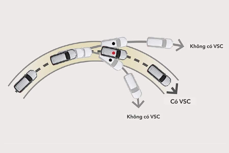 An toàn Toyota Innova Venturer - Hình 10