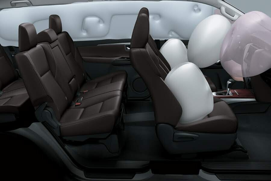 An toàn Toyota Fortuner 2.8V 4x4 - Hình 12