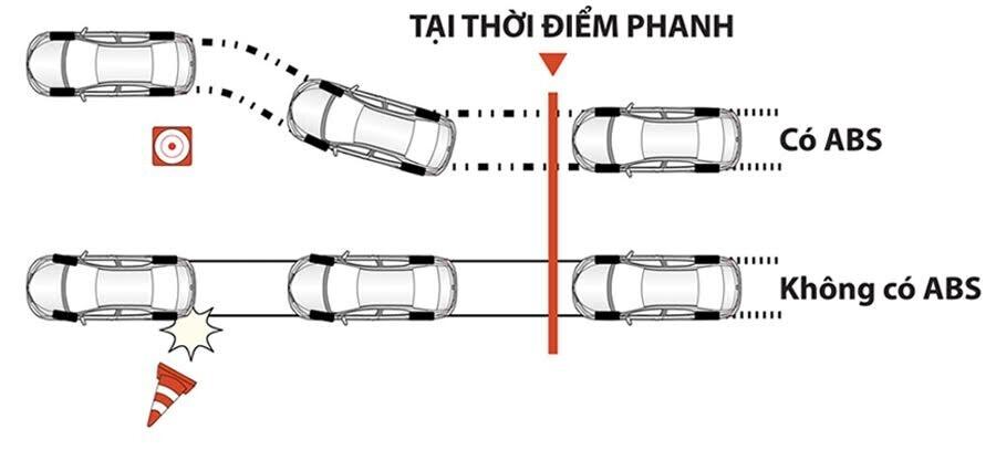 An toàn Toyota Innova 2018 2.0E - Hình 5