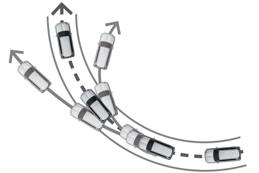 An toàn Toyota Land Cruiser - Hình 2
