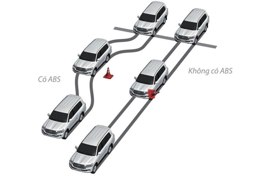 An toàn Toyota Land Cruiser - Hình 5