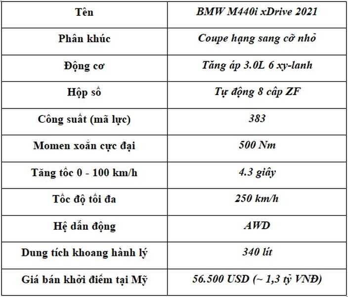 bmw-4-series-2021-thiet-ke-gay-nhieu-tranh-cai-nhung-van-la-mot-mon-hoi-gia-chi-1-3-ty-vnd