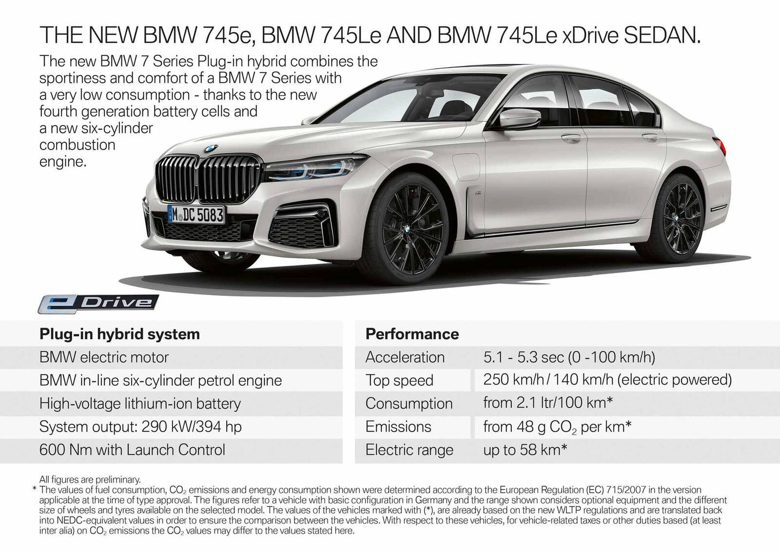 BMW giới thiệu 7 Series PHEV 2020 mới; lắp động cơ 3.0L mới thay chế cho 2.0L cũ - Hình 22