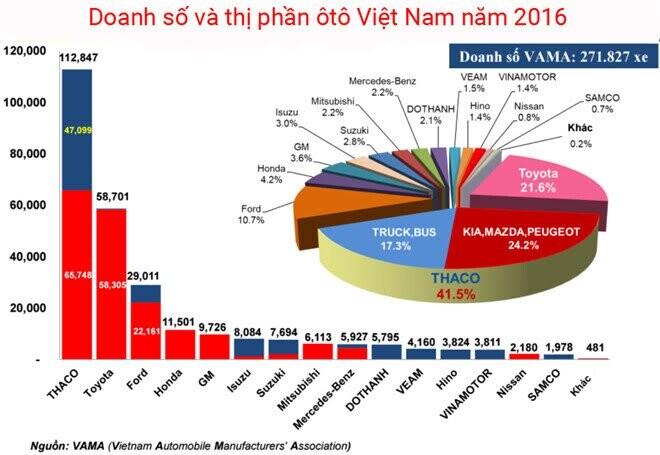 BMW ở Việt Nam: 23 năm từ liên doanh VMC đến Trường Hải - Hình 3