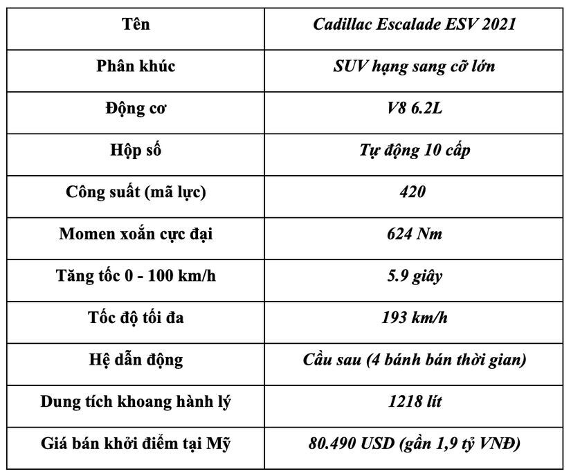 cadillac-escalade-esv-2021-bieu-tuong-cho-dia-vi-va-su-giau-sang-nuoc-my
