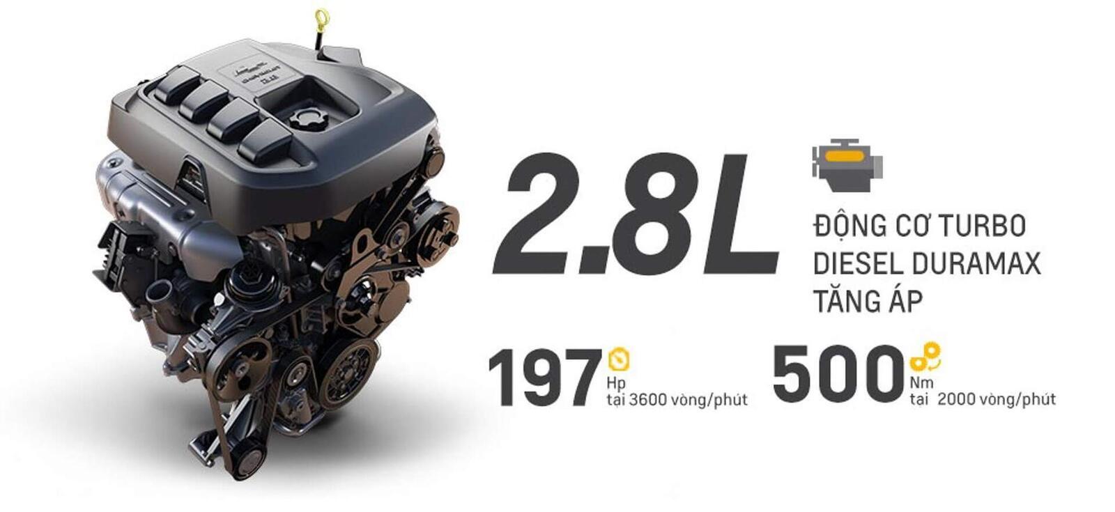 Chevrolet Trailblazer đã có giá bán; chỉ từ 859 triệu đồng - Hình 4