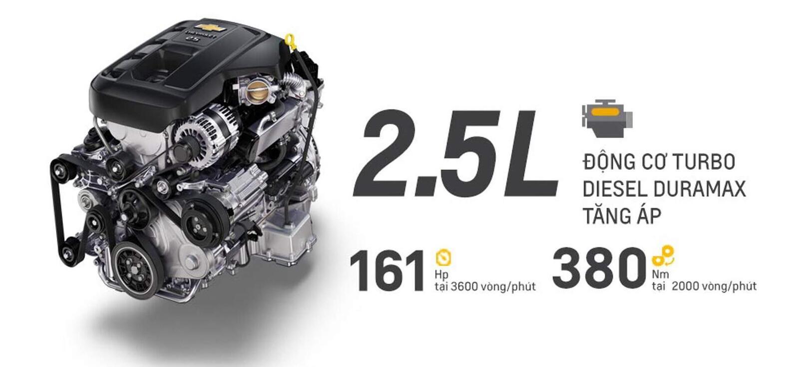 Chevrolet Trailblazer đã có giá bán; chỉ từ 859 triệu đồng - Hình 5