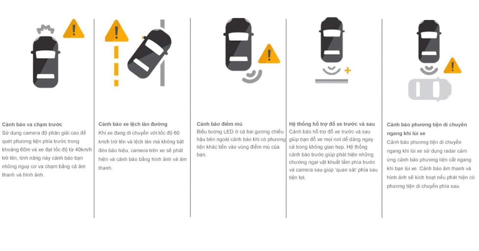 Chevrolet Trailblazer đã có giá bán; chỉ từ 859 triệu đồng - Hình 7