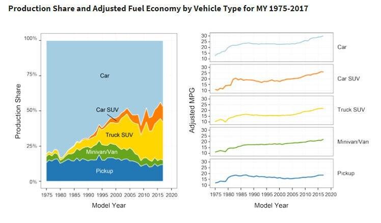 EPA: Xe Mazda dẫn đầu về khả năng tiết kiệm nhiên liệu - Hình 3