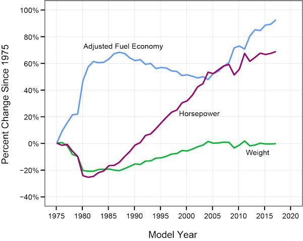 EPA: Xe Mazda dẫn đầu về khả năng tiết kiệm nhiên liệu - Hình 4