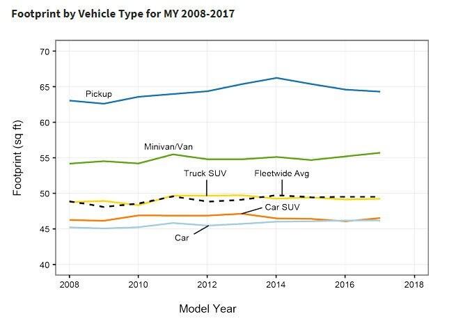 EPA: Xe Mazda dẫn đầu về khả năng tiết kiệm nhiên liệu - Hình 7
