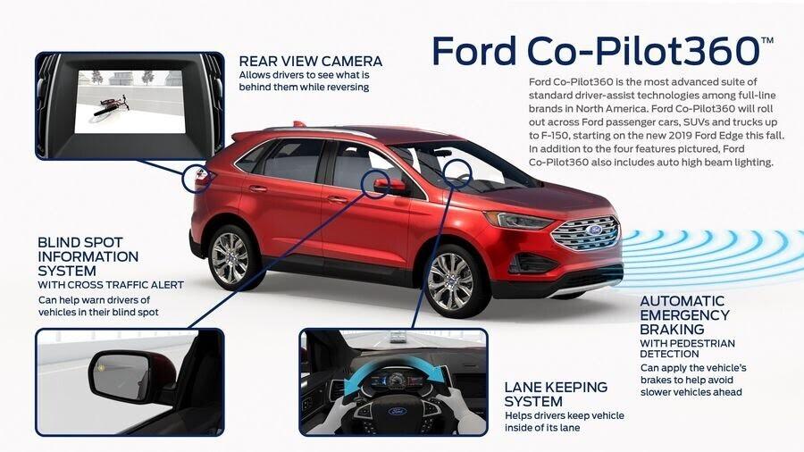 Ford F-150 mới sẽ trình làng vào năm 2020 với hệ truyền động hybrid - Hình 4