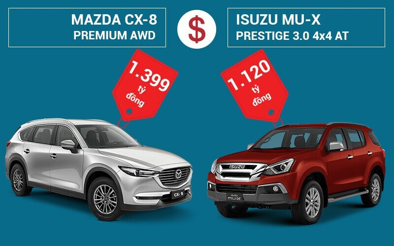 So sánh giá bán Mazda CX-8 và Isuzu MU-X