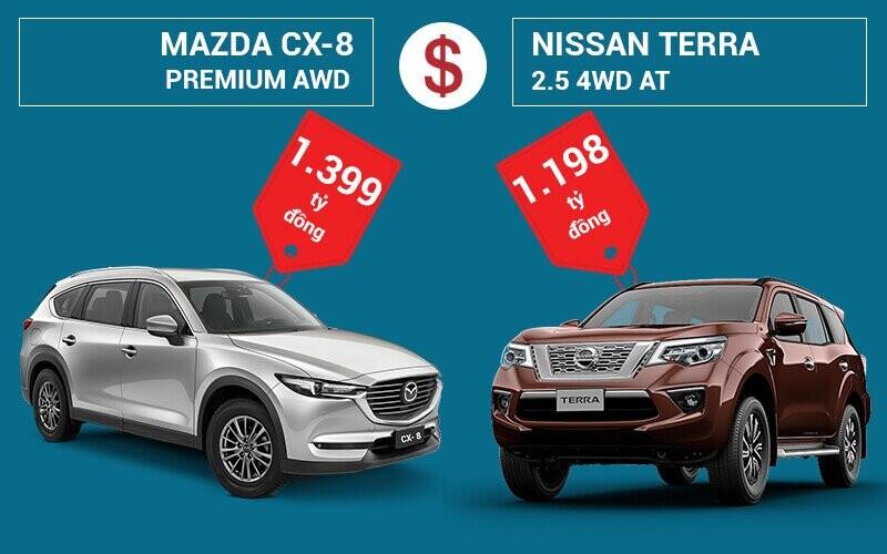 So sánh giá xe Mazda CX-8 và Nissan Terra