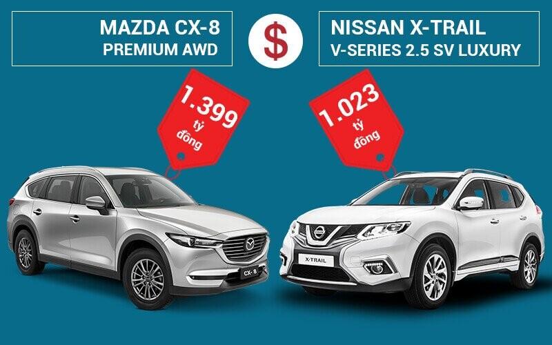 So sánh giá xe Mazda CX-8 và Nissan X-Trail