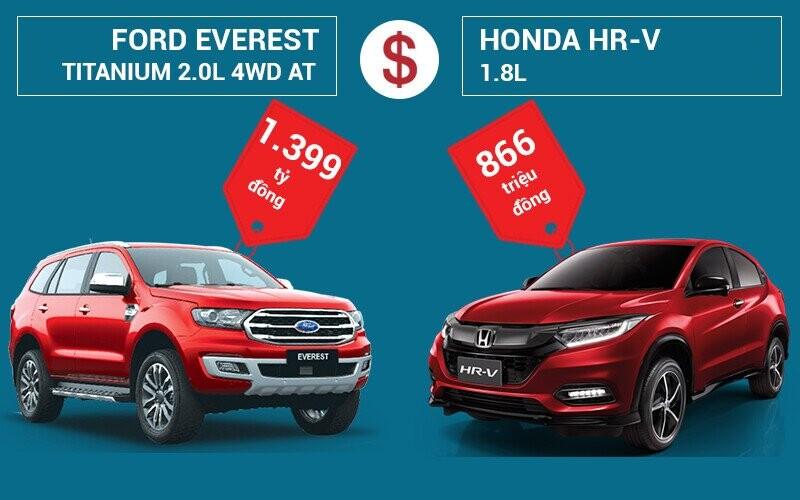 So sánh giá bán Ford Everest và Honda HR-V