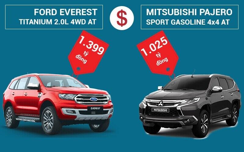So sánh giá bán Ford Everest và Mitsubishi Pajero Sport