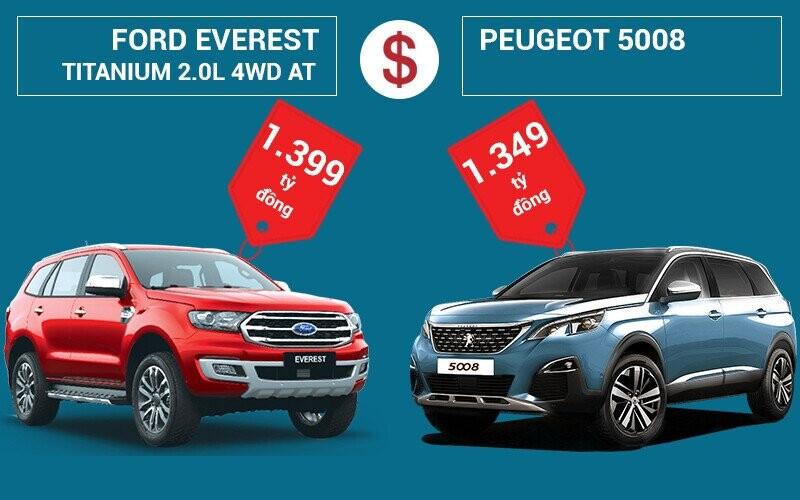 So sánh giá xe Ford Everest và Peugeot 5008