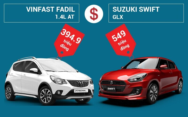 So sánh giá xe VinFast Fadil và Suzuki Swift