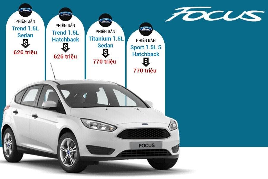 Giá xe Ford Focus tại thị trường Việt Nam