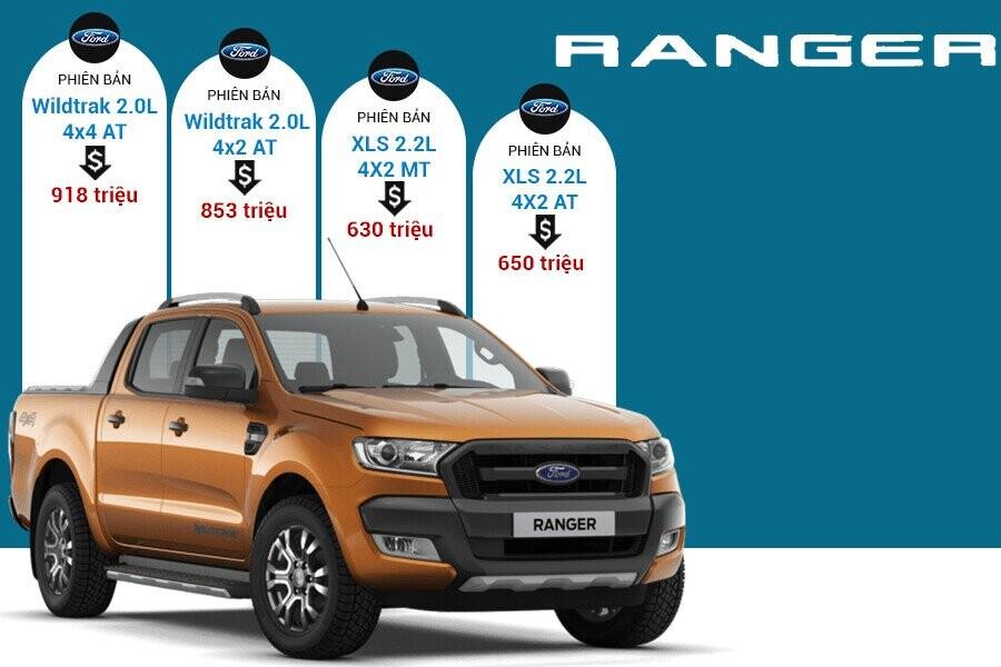 Giá xe Ford Ranger tại thị trường Việt Nam