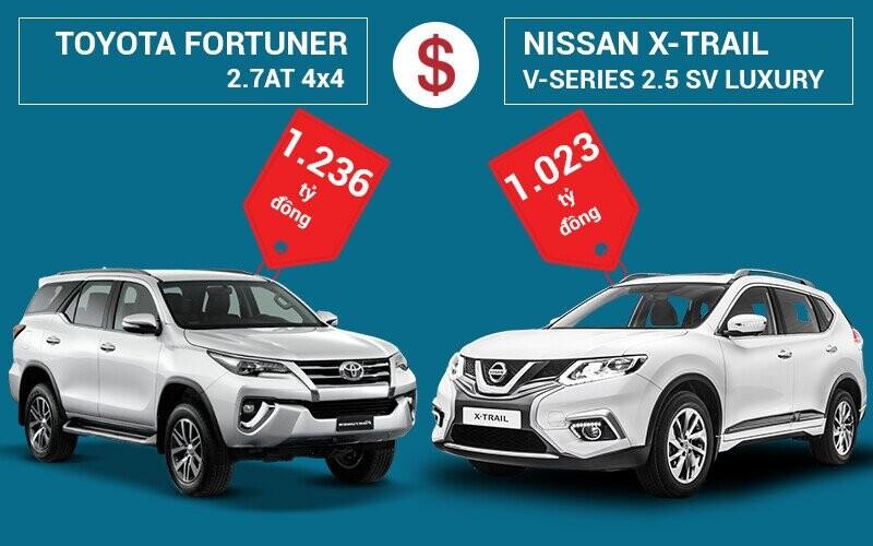 So sánh giá bán Toyota Fortuner và Nissan X-Trail