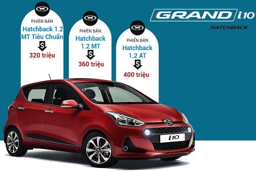 Giá xe Hyundai Grand i10 Hatchback tại thị trường Việt Nam
