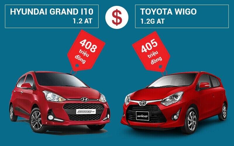 So sánh giá bán Hyundai Grand i10 và Toyota Wigo